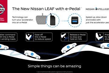 Arriva e-Pedal: anteprima sulla Nuova Nissan